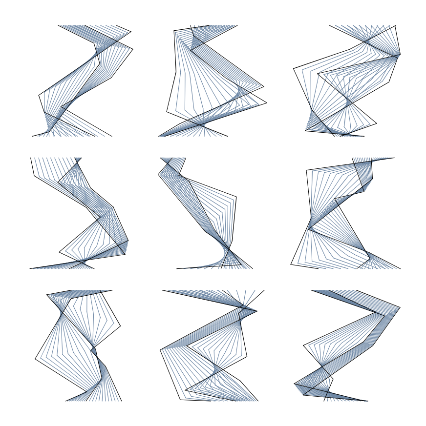 Endless Series, H Constraints, 2018